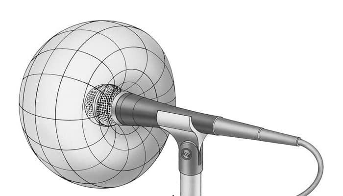Micrófonos Unidireccionales